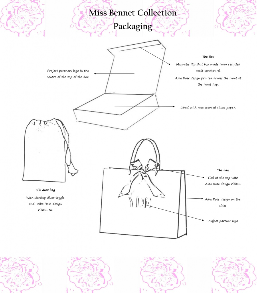 MOULOU - Packaging 4-1